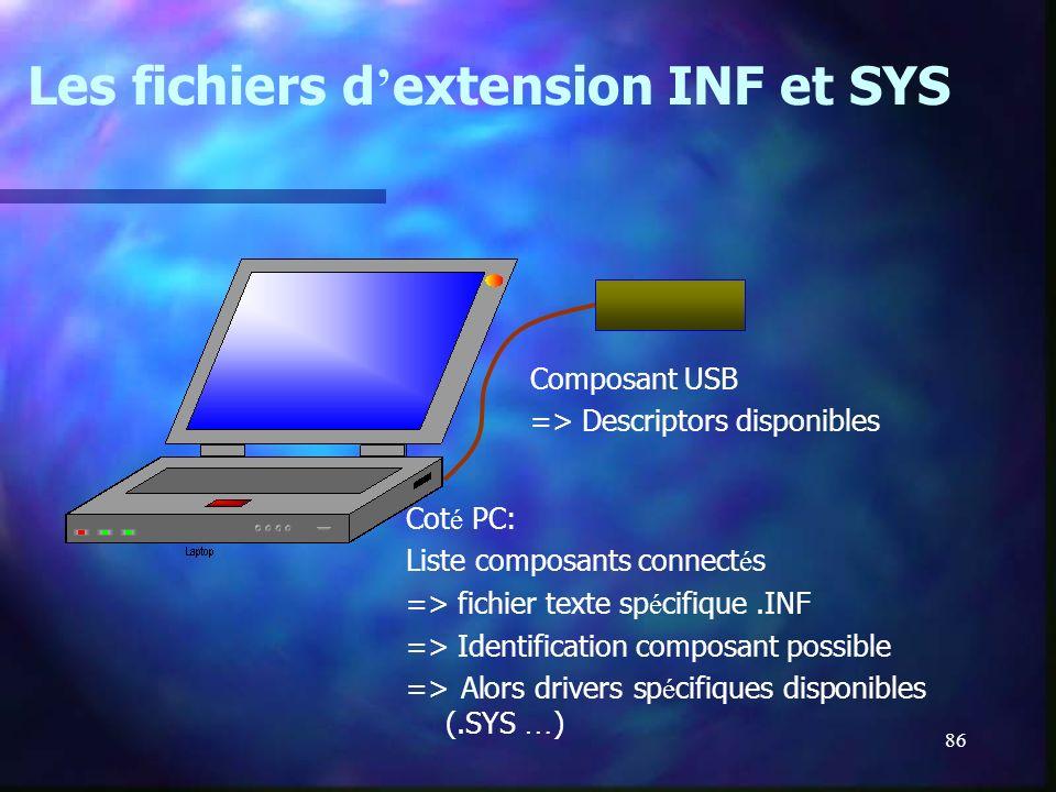86 Les fichiers d extension INF et SYS Cot é PC: Liste composants connect é s => fichier texte sp é cifique.INF => Identification composant possible =