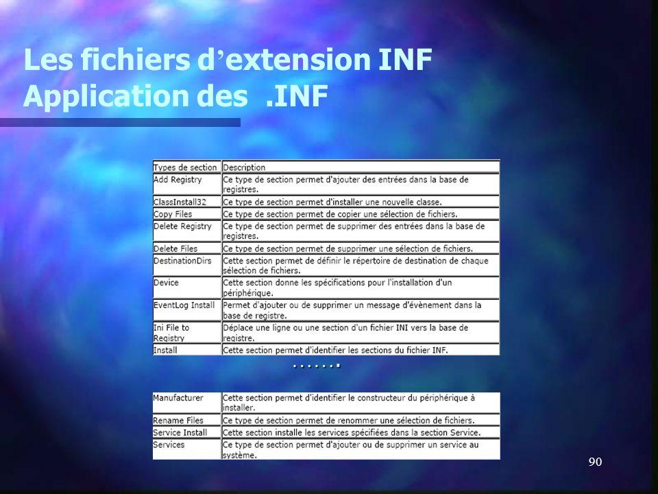 90 Les fichiers d extension INF Application des.INF ……. …….