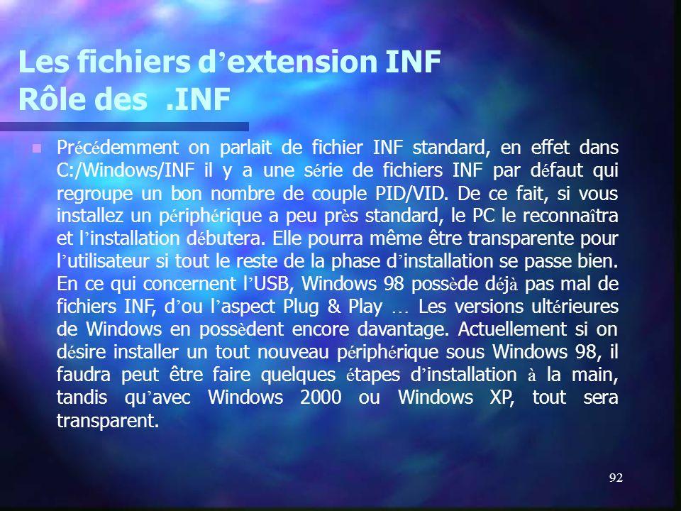 92 Les fichiers d extension INF Rôle des.INF Pr é c é demment on parlait de fichier INF standard, en effet dans C:/Windows/INF il y a une s é rie de f