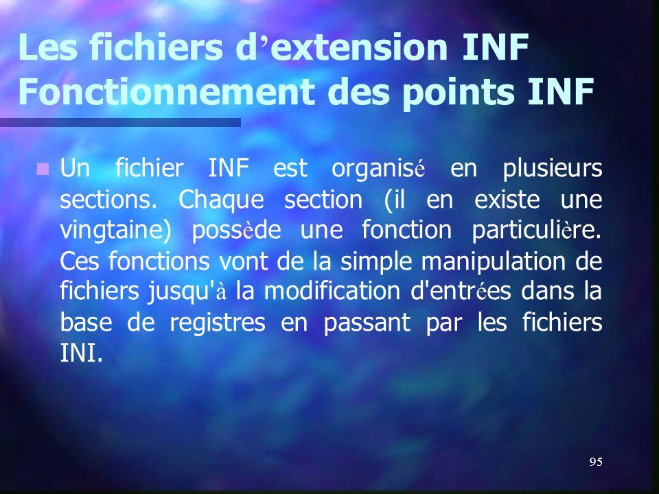 95 Les fichiers d extension INF Fonctionnement des points INF Un fichier INF est organis é en plusieurs sections. Chaque section (il en existe une vin