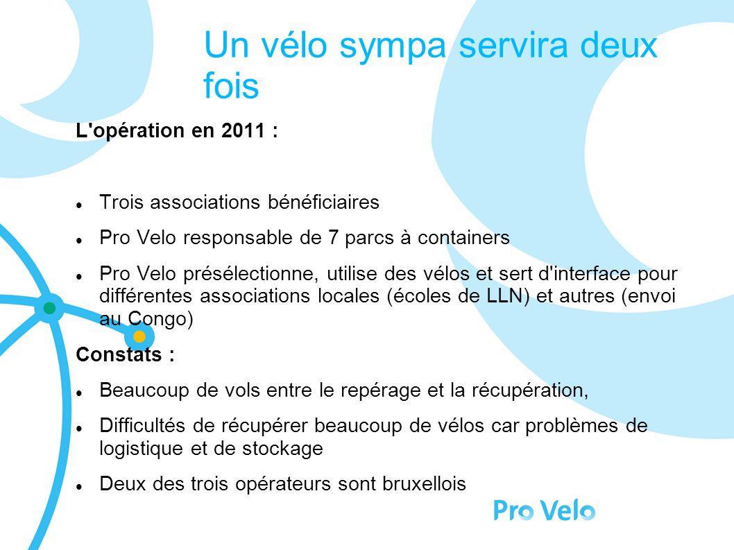 L opération en 2011 : Trois associations bénéficiaires Pro Velo responsable de 7 parcs à containers Pro Velo présélectionne, utilise des vélos et sert d interface pour différentes associations locales (écoles de LLN) et autres (envoi au Congo) Constats : Beaucoup de vols entre le repérage et la récupération, Difficultés de récupérer beaucoup de vélos car problèmes de logistique et de stockage Deux des trois opérateurs sont bruxellois