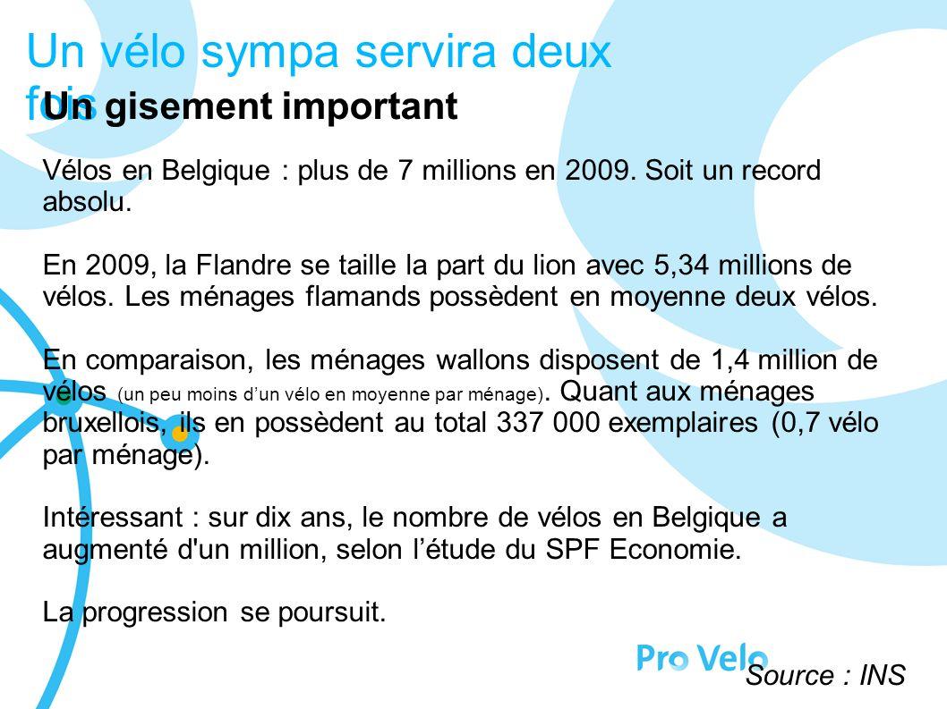 Un vélo sympa servira deux fois Un gisement important Vélos en Belgique : plus de 7 millions en 2009.