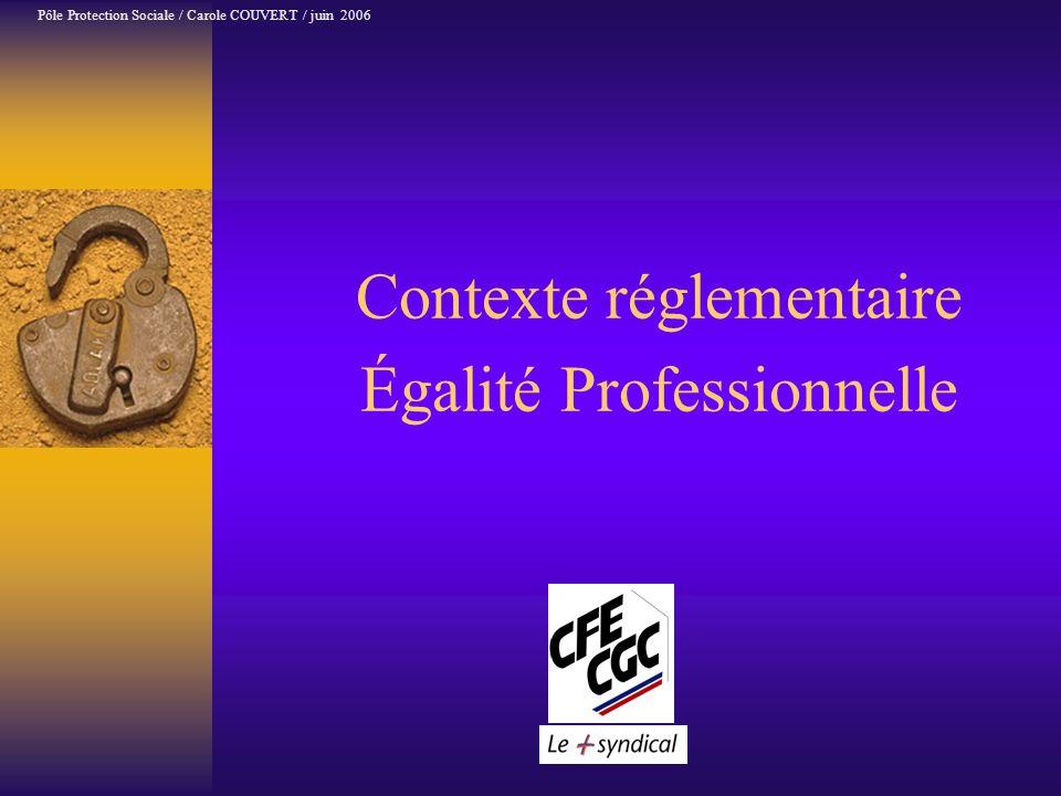 Contexte réglementaire Égalité Professionnelle Pôle Protection Sociale / Carole COUVERT / juin 2006