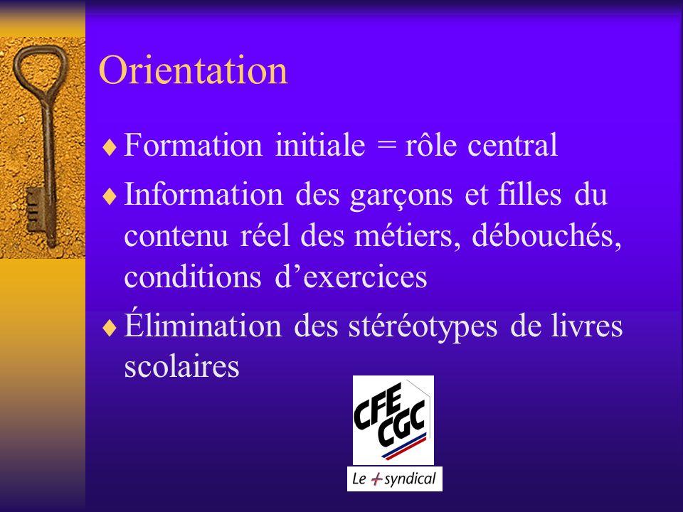 Orientation Formation initiale = rôle central Information des garçons et filles du contenu réel des métiers, débouchés, conditions dexercices Élimination des stéréotypes de livres scolaires