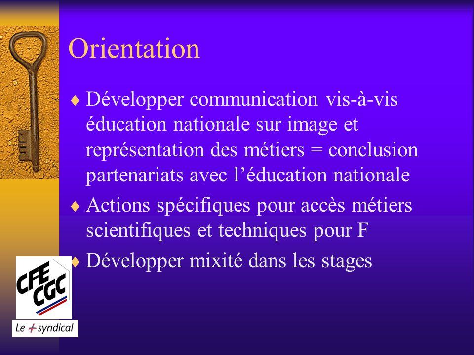 Orientation Développer communication vis-à-vis éducation nationale sur image et représentation des métiers = conclusion partenariats avec léducation nationale Actions spécifiques pour accès métiers scientifiques et techniques pour F Développer mixité dans les stages