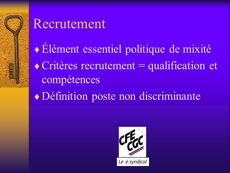Recrutement Élément essentiel politique de mixité Critères recrutement = qualification et compétences Définition poste non discriminante