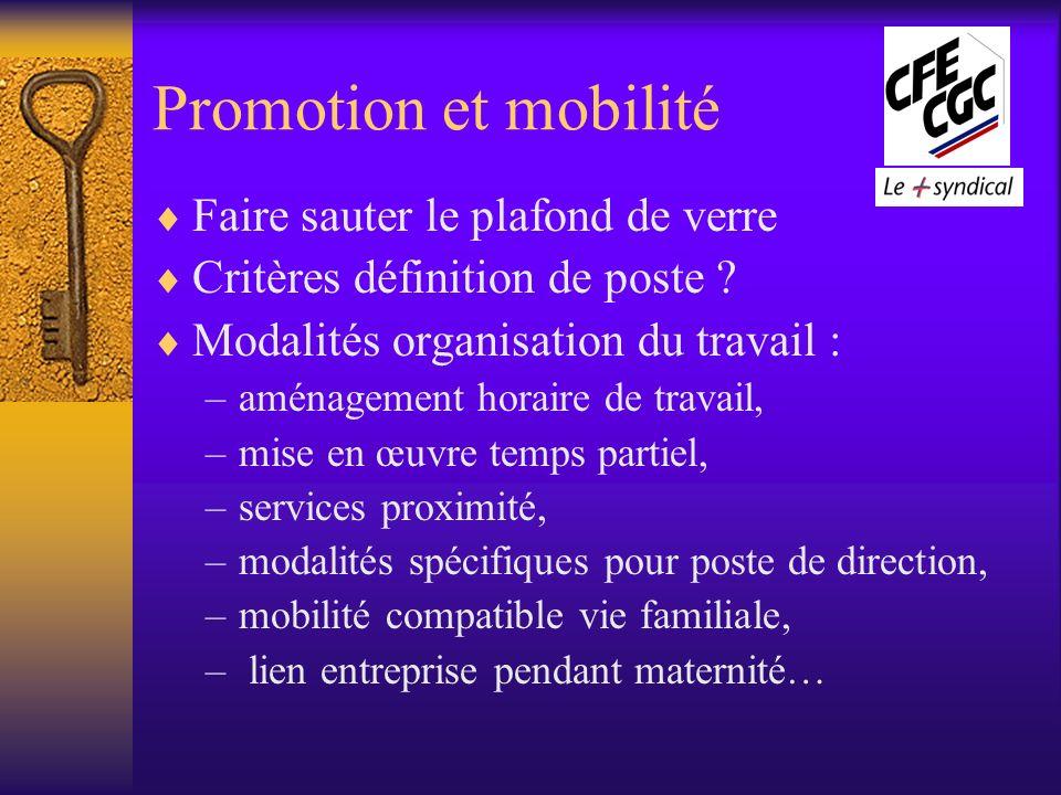 Promotion et mobilité Faire sauter le plafond de verre Critères définition de poste .