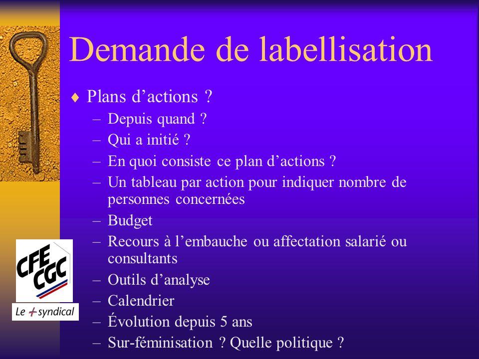 Demande de labellisation Plans dactions . –Depuis quand .