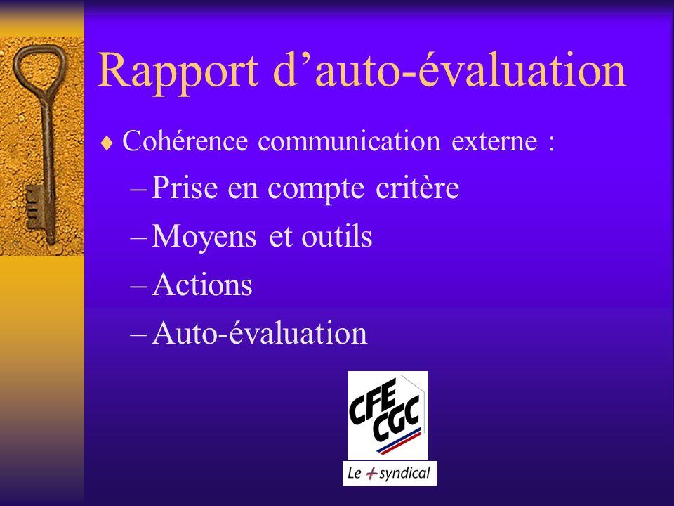 Rapport dauto-évaluation Cohérence communication externe : –Prise en compte critère –Moyens et outils –Actions –Auto-évaluation