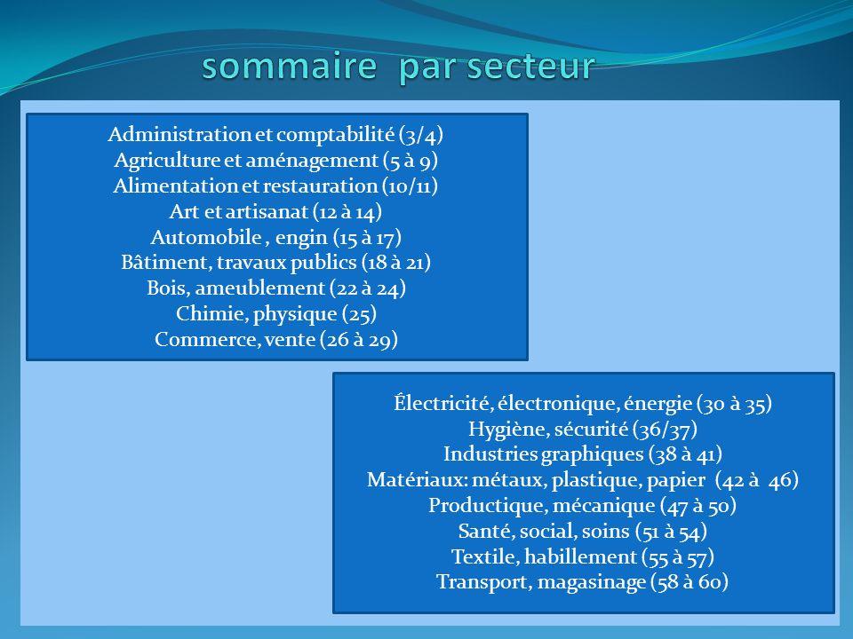 Administration et comptabilité (3/4) Agriculture et aménagement (5 à 9) Alimentation et restauration (10/11) Art et artisanat (12 à 14) Automobile, engin (15 à 17) Bâtiment, travaux publics (18 à 21) Bois, ameublement (22 à 24) Chimie, physique (25) Commerce, vente (26 à 29) Électricité, électronique, énergie (30 à 35) Hygiène, sécurité (36/37) Industries graphiques (38 à 41) Matériaux: métaux, plastique, papier (42 à 46) Productique, mécanique (47 à 50) Santé, social, soins (51 à 54) Textile, habillement (55 à 57) Transport, magasinage (58 à 60)