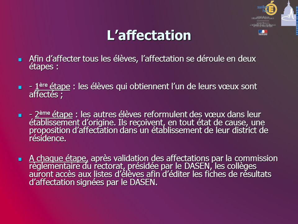 Laffectation Afin daffecter tous les élèves, laffectation se déroule en deux étapes : Afin daffecter tous les élèves, laffectation se déroule en deux