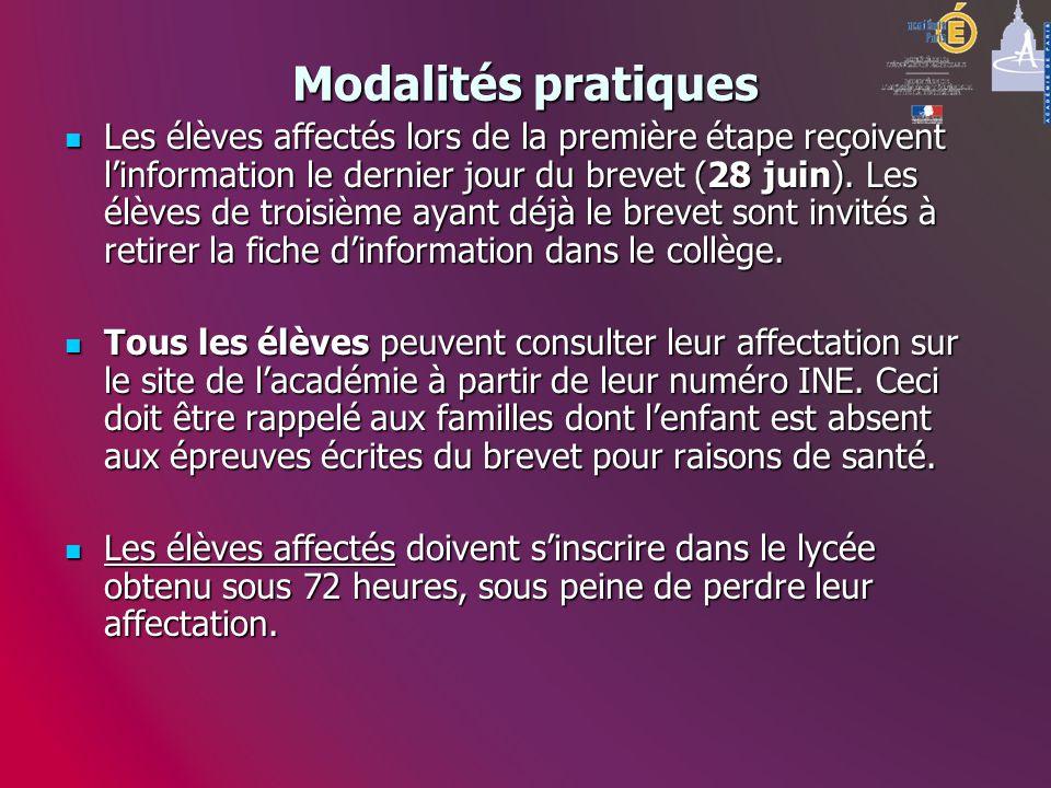 Modalités pratiques Les élèves affectés lors de la première étape reçoivent linformation le dernier jour du brevet (28 juin). Les élèves de troisième
