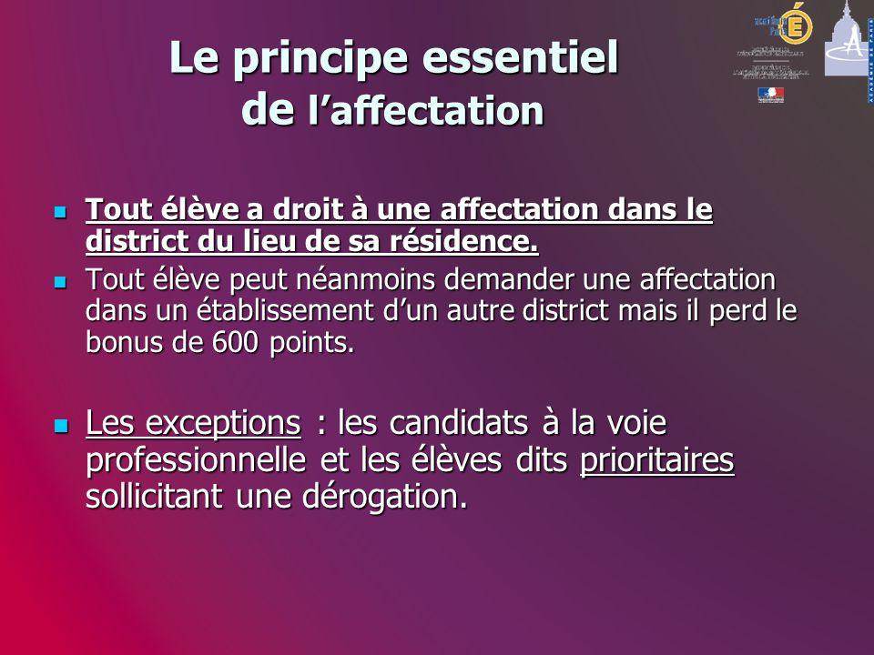 Le principe essentiel de laffectation Tout élève a droit à une affectation dans le district du lieu de sa résidence. Tout élève a droit à une affectat