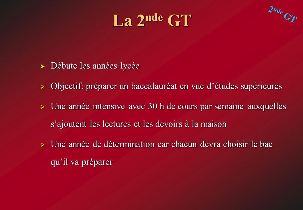 La 2 nde GT La 2 nde GT Débute les années lycée Débute les années lycée Objectif: préparer un baccalauréat en vue détudes supérieures Objectif: prépar