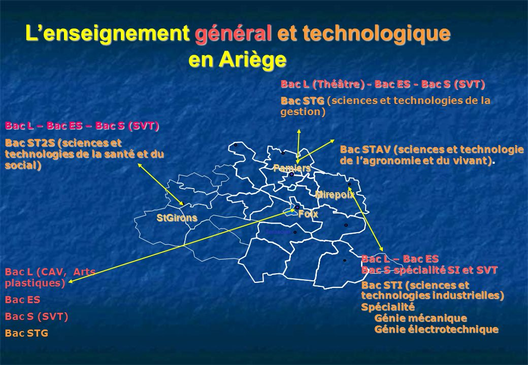 Lenseignement général et technologique en Ariège Bac L (Théâtre) - Bac ES - Bac S (SVT) Bac STG Bac STG (sciences et technologies de la gestion) Bac L