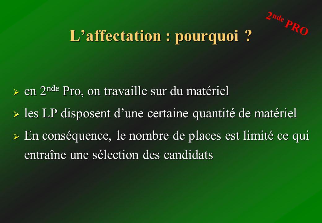 Laffectation : pourquoi ? en 2 nde Pro, on travaille sur du matériel en 2 nde Pro, on travaille sur du matériel les LP disposent dune certaine quantit