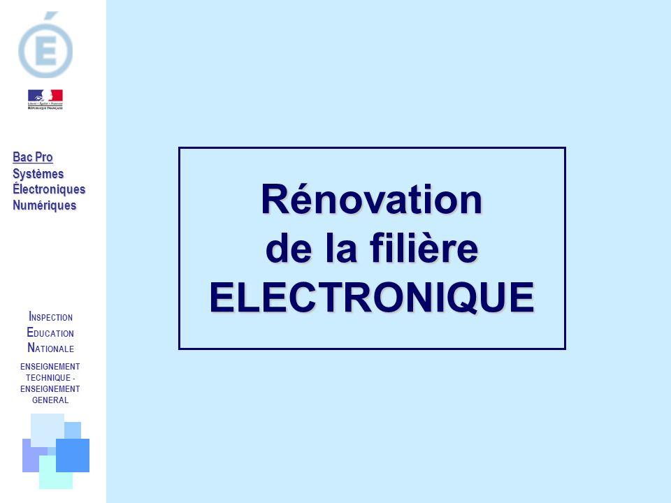 I NSPECTION E DUCATION N ATIONALE ENSEIGNEMENT TECHNIQUE - ENSEIGNEMENT GENERAL Bac Pro SystèmesÉlectroniquesNumériques Rénovation de la filière ELECT
