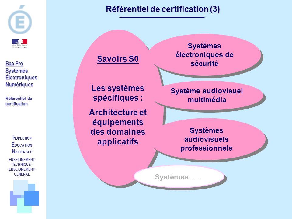 I NSPECTION E DUCATION N ATIONALE ENSEIGNEMENT TECHNIQUE - ENSEIGNEMENT GENERAL Référentiel de certification (3) Savoirs S0 Les systèmes spécifiques :