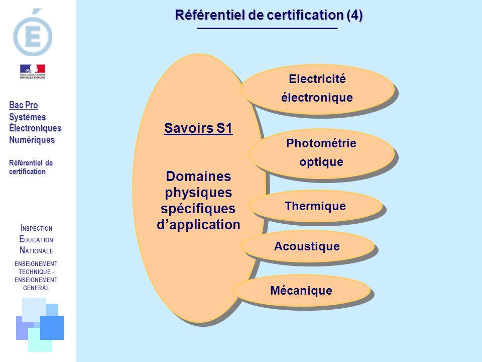 I NSPECTION E DUCATION N ATIONALE ENSEIGNEMENT TECHNIQUE - ENSEIGNEMENT GENERAL Référentiel de certification (4) Savoirs S1 Domaines physiques spécifi