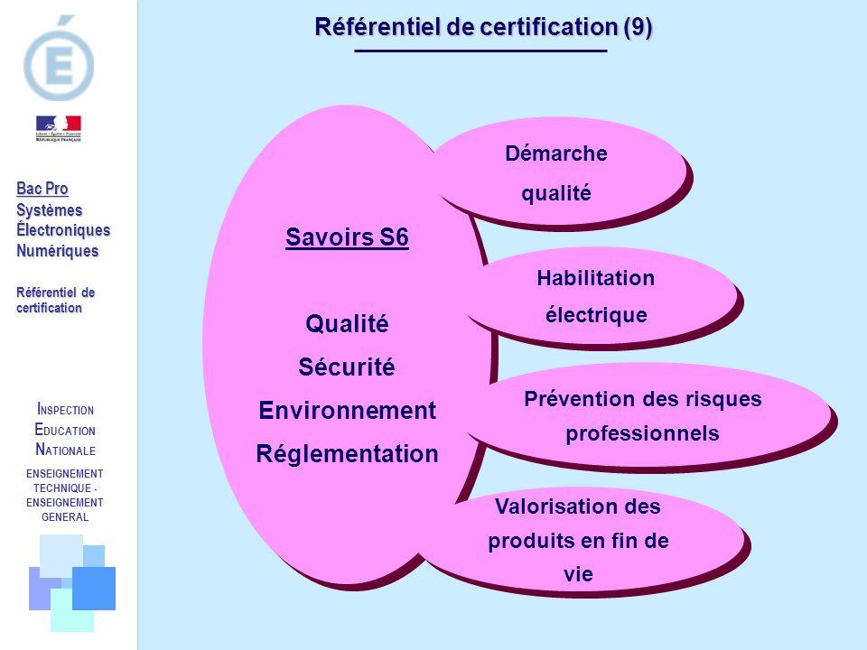 I NSPECTION E DUCATION N ATIONALE ENSEIGNEMENT TECHNIQUE - ENSEIGNEMENT GENERAL Référentiel de certification (9) Savoirs S6 Qualité Sécurité Environne