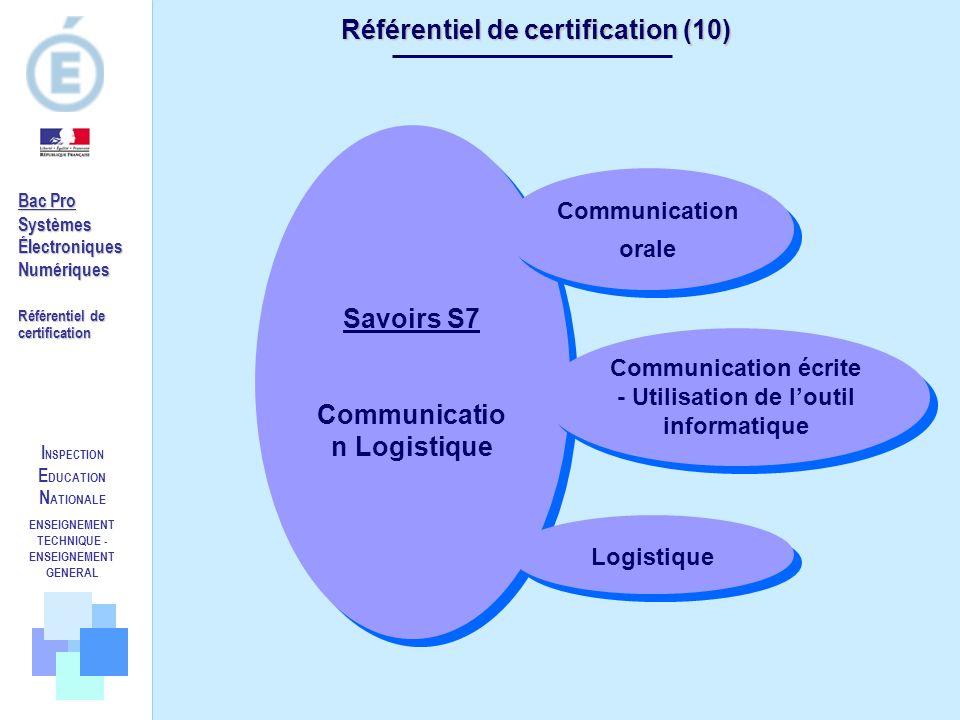 I NSPECTION E DUCATION N ATIONALE ENSEIGNEMENT TECHNIQUE - ENSEIGNEMENT GENERAL Référentiel de certification (10) Savoirs S7 Communicatio n Logistique
