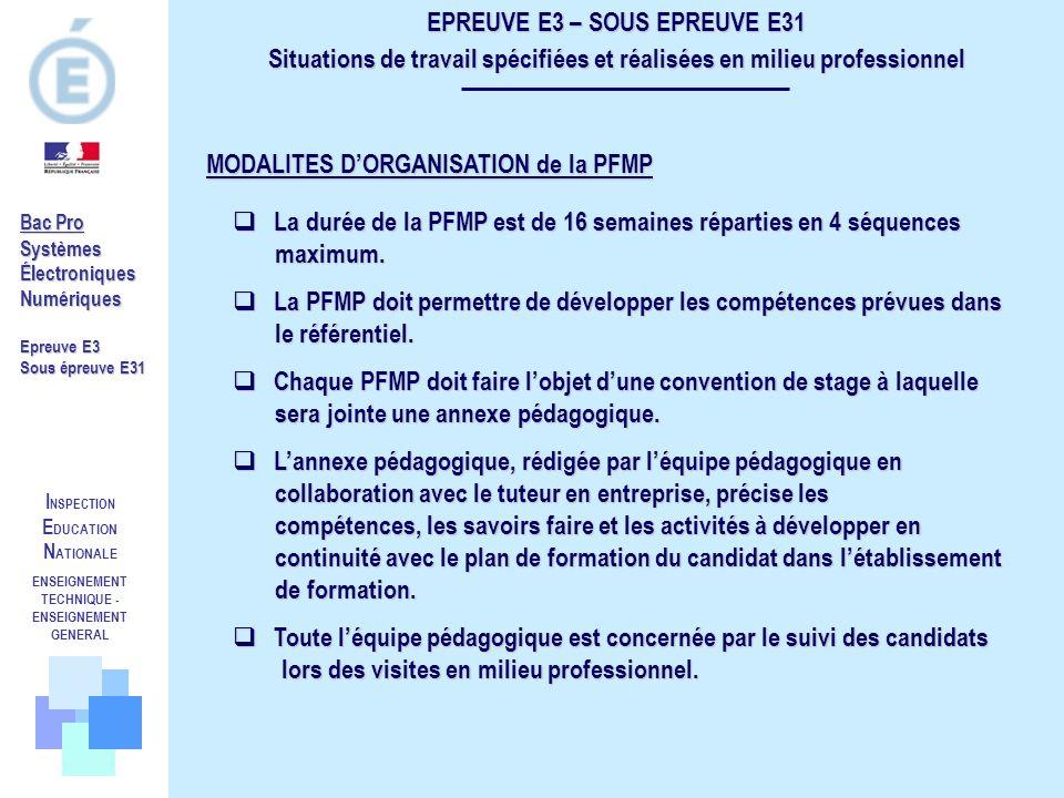 I NSPECTION E DUCATION N ATIONALE ENSEIGNEMENT TECHNIQUE - ENSEIGNEMENT GENERAL La durée de la PFMP est de 16 semaines réparties en 4 séquences maximu