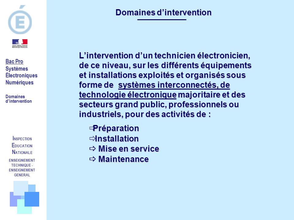 I NSPECTION E DUCATION N ATIONALE ENSEIGNEMENT TECHNIQUE - ENSEIGNEMENT GENERAL Bac Pro SystèmesÉlectroniquesNumériques Domaines dintervention Linterv