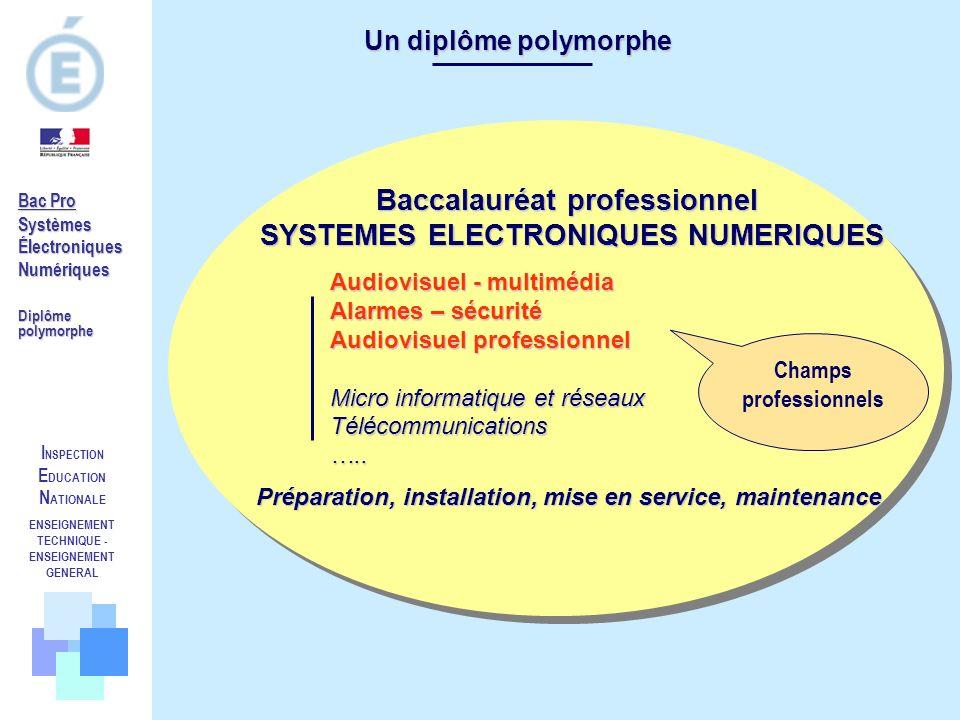 I NSPECTION E DUCATION N ATIONALE ENSEIGNEMENT TECHNIQUE - ENSEIGNEMENT GENERAL Bac Pro SystèmesÉlectroniquesNumériques Diplôme polymorphe Un diplôme
