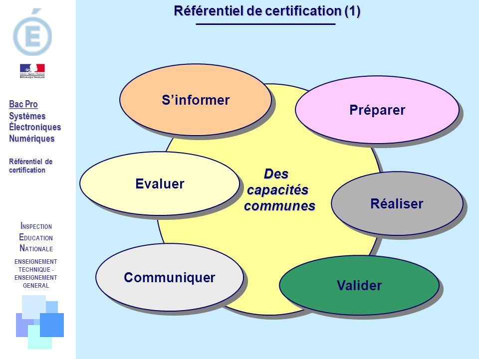 I NSPECTION E DUCATION N ATIONALE ENSEIGNEMENT TECHNIQUE - ENSEIGNEMENT GENERAL Bac Pro SystèmesÉlectroniquesNumériques Référentiel de certification R