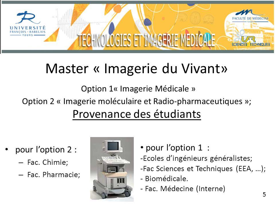 Master « Imagerie du Vivant» Option 1« Imagerie Médicale » Option 2 « Imagerie moléculaire et Radio-pharmaceutiques »; Provenance des étudiants pour loption 2 : – Fac.