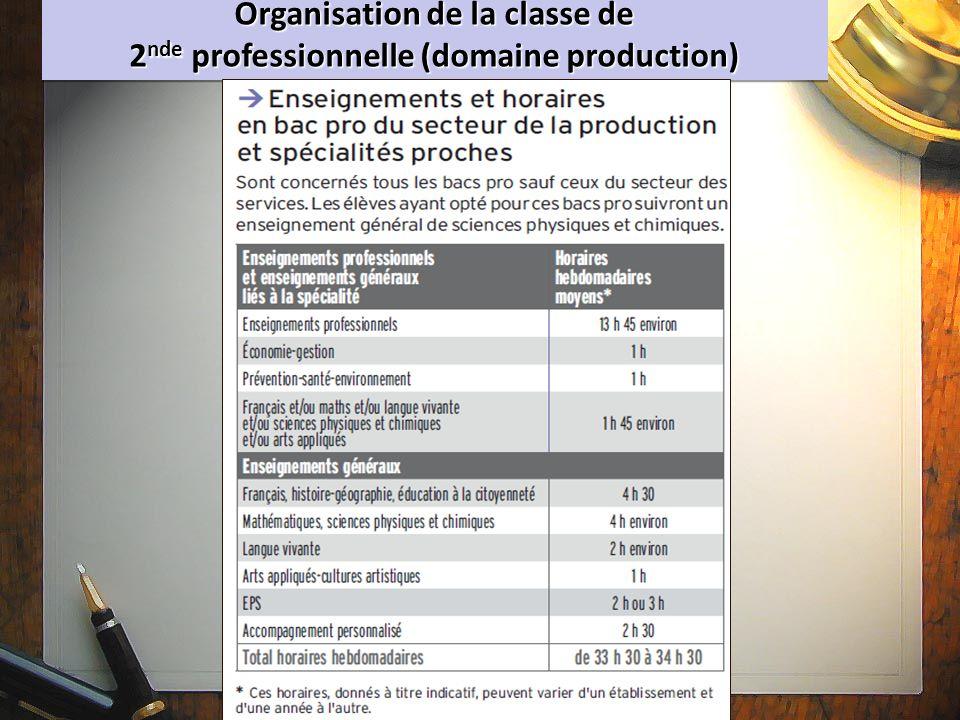 Organisation de la classe de 2 nde professionnelle (domaine production) Organisation de la classe de 2 nde professionnelle (domaine production)