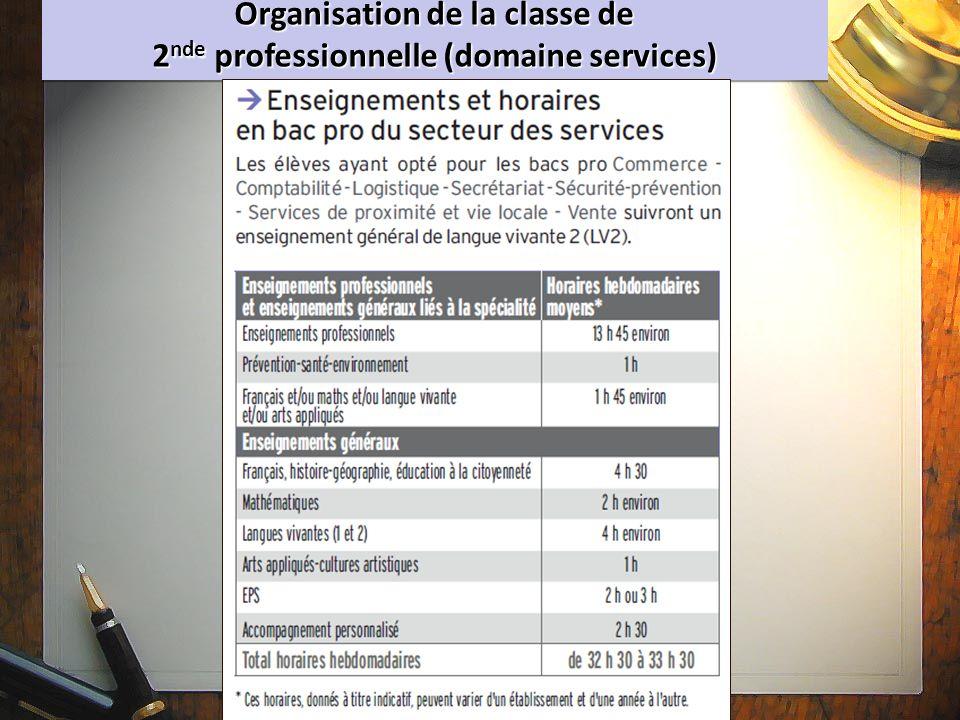 Organisation de la classe de 2 nde professionnelle (domaine services) Organisation de la classe de 2 nde professionnelle (domaine services)