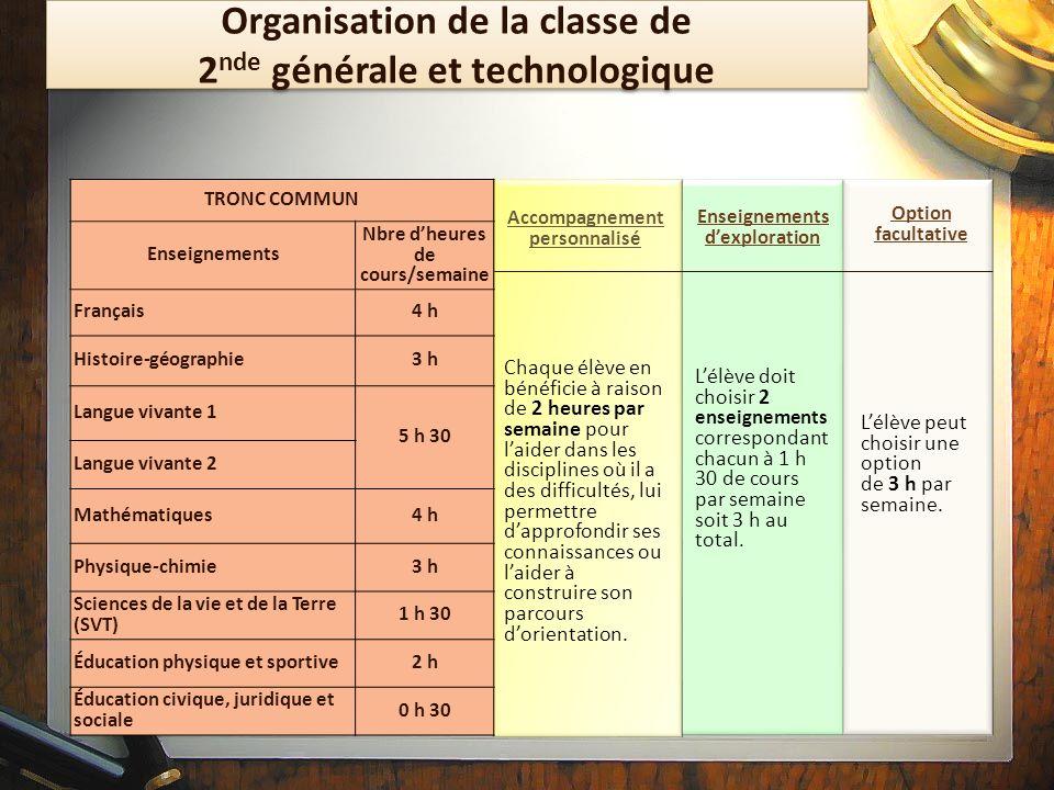 Organisation de la classe de 2 nde générale et technologique Organisation de la classe de 2 nde générale et technologique TRONC COMMUN Enseignements N
