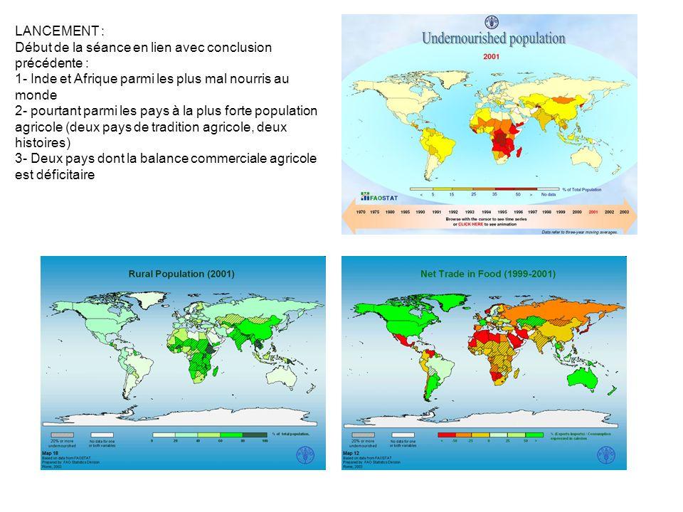 LANCEMENT : Début de la séance en lien avec conclusion précédente : 1- Inde et Afrique parmi les plus mal nourris au monde 2- pourtant parmi les pays à la plus forte population agricole (deux pays de tradition agricole, deux histoires) 3- Deux pays dont la balance commerciale agricole est déficitaire