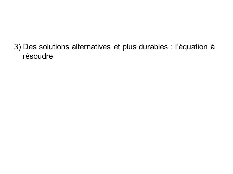 3) Des solutions alternatives et plus durables : léquation à résoudre