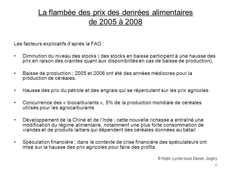 La flambée des prix des denrées alimentaires de 2005 à 2008 Les facteurs explicatifs daprès la FAO : Diminution du niveau des stocks ( des stocks en baisse participent à une hausse des prix en raison des craintes quant aux disponibilités en cas de baisse de production).