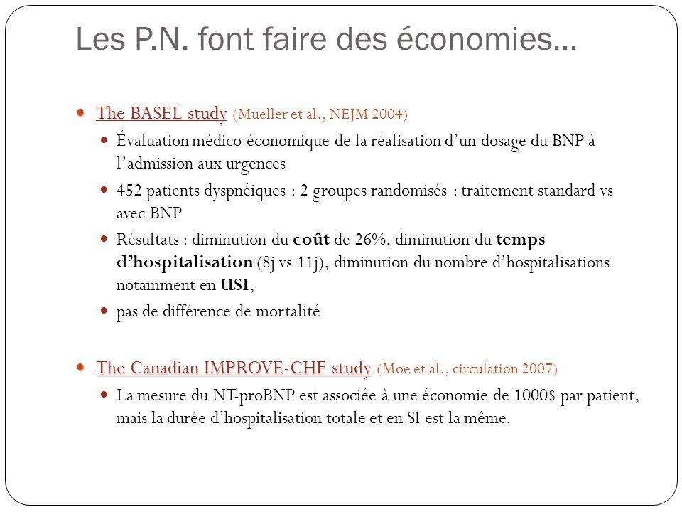 Les P.N. font faire des économies… The BASEL study The BASEL study (Mueller et al., NEJM 2004) Évaluation médico économique de la réalisation dun dosa
