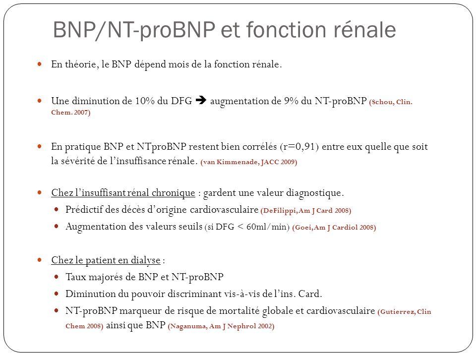 BNP/NT-proBNP et fonction rénale En théorie, le BNP dépend mois de la fonction rénale. Une diminution de 10% du DFG augmentation de 9% du NT-proBNP (S