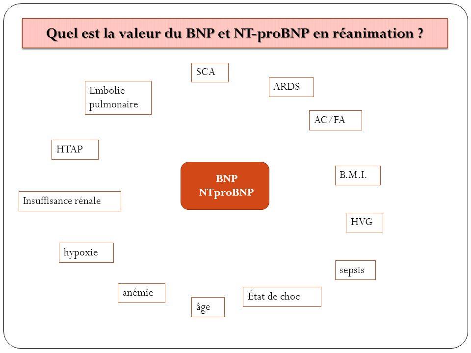 Quel est la valeur du BNP et NT-proBNP en réanimation ? BNP NTproBNP SCA ARDS AC/FA Insuffisance rénale hypoxie anémie État de choc sepsis B.M.I. Embo