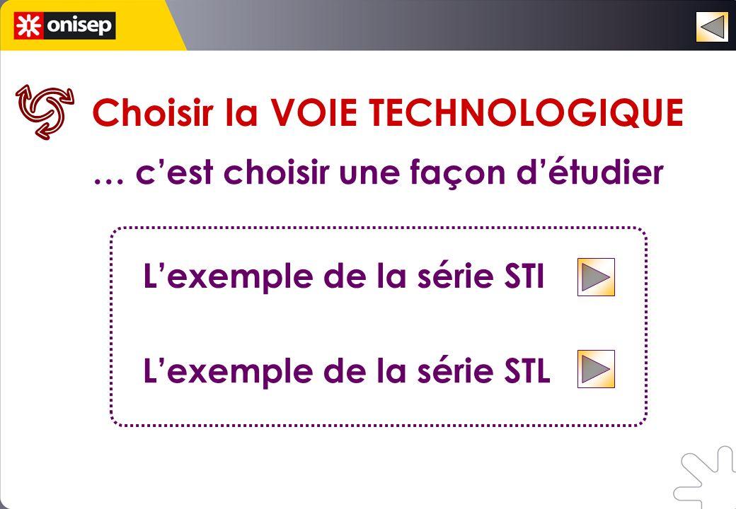 … cest choisir une façon détudier Choisir la VOIE TECHNOLOGIQUE Lexemple de la série STI Lexemple de la série STL