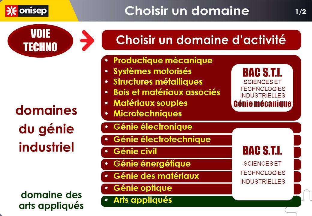 domaines du génie industriel domaine des arts appliqués BAC S.T.I.