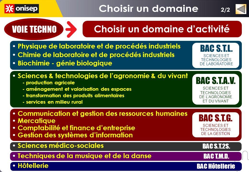 Choisir un domaine dactivité BAC S.T.L.SCIENCES ET TECHNOLOGIES DE LABORATOIRE BAC S.T.A.V.