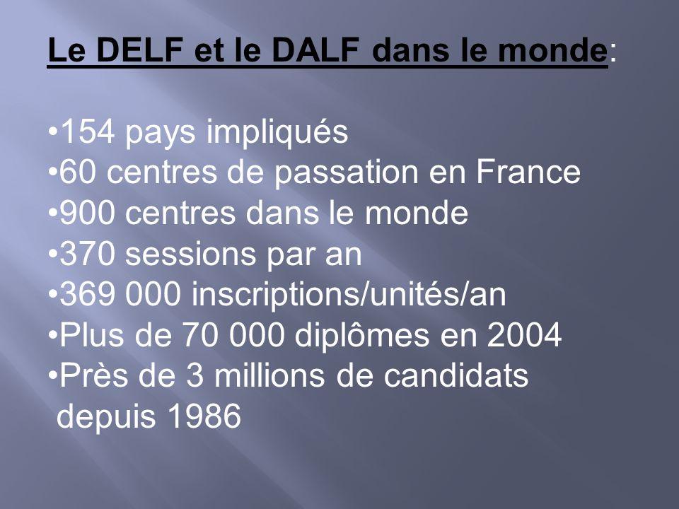 Le DELF et le DALF dans le monde: 154 pays impliqués 60 centres de passation en France 900 centres dans le monde 370 sessions par an 369 000 inscripti