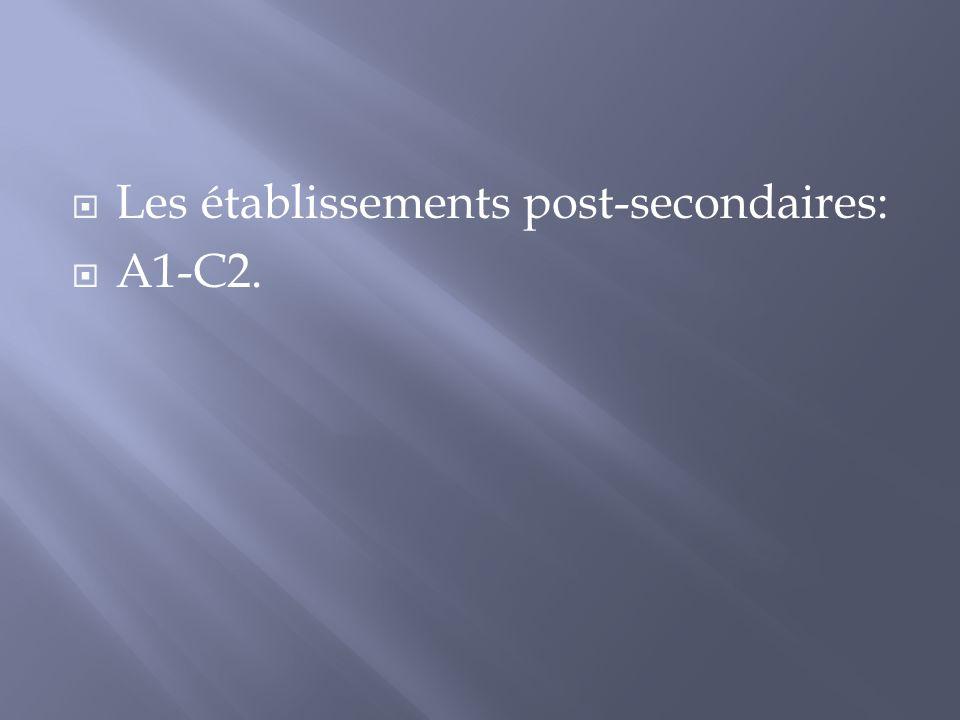 Les établissements post-secondaires: A1-C2.