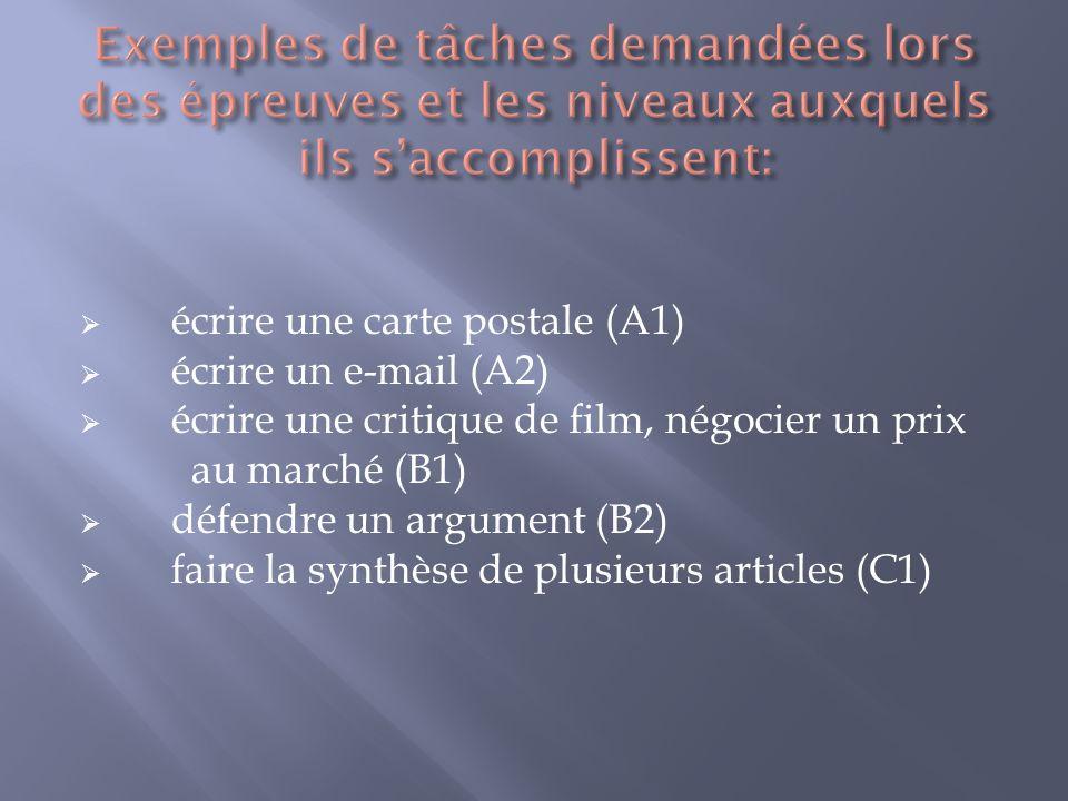 écrire une carte postale (A1) écrire un e-mail (A2) écrire une critique de film, négocier un prix au marché (B1) défendre un argument (B2) faire la sy