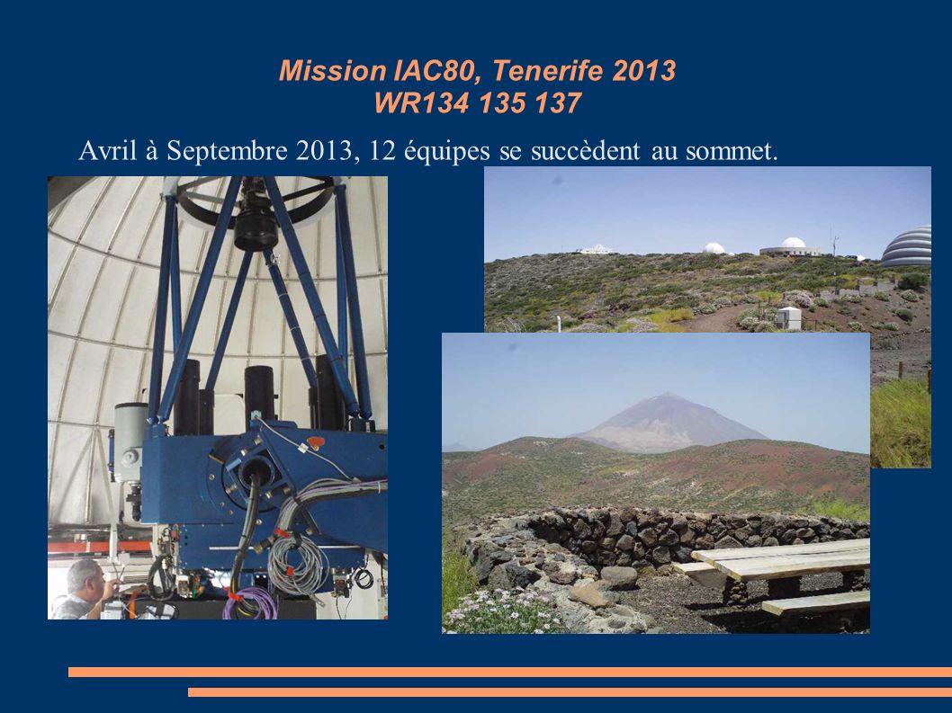 Mission IAC80, Tenerife 2013 WR134 135 137 Avril à Septembre 2013, 12 équipes se succèdent au sommet.