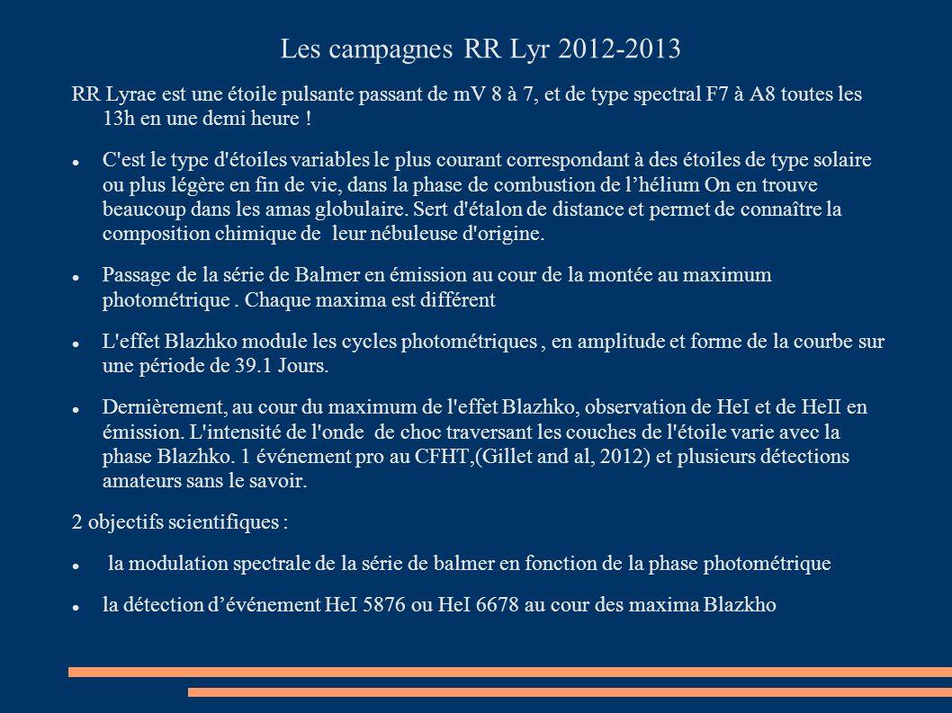 Les campagnes RR Lyr 2012-2013 RR Lyrae est une étoile pulsante passant de mV 8 à 7, et de type spectral F7 à A8 toutes les 13h en une demi heure ! C'