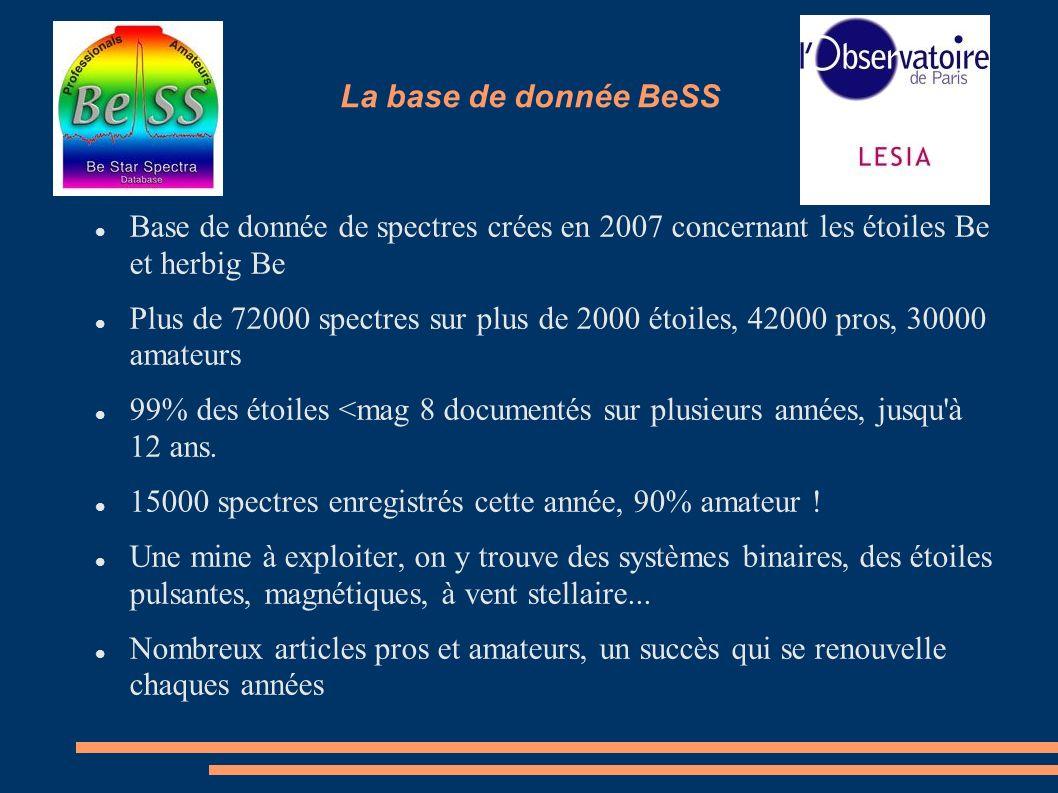 La base de donnée BeSS Base de donnée de spectres crées en 2007 concernant les étoiles Be et herbig Be Plus de 72000 spectres sur plus de 2000 étoiles
