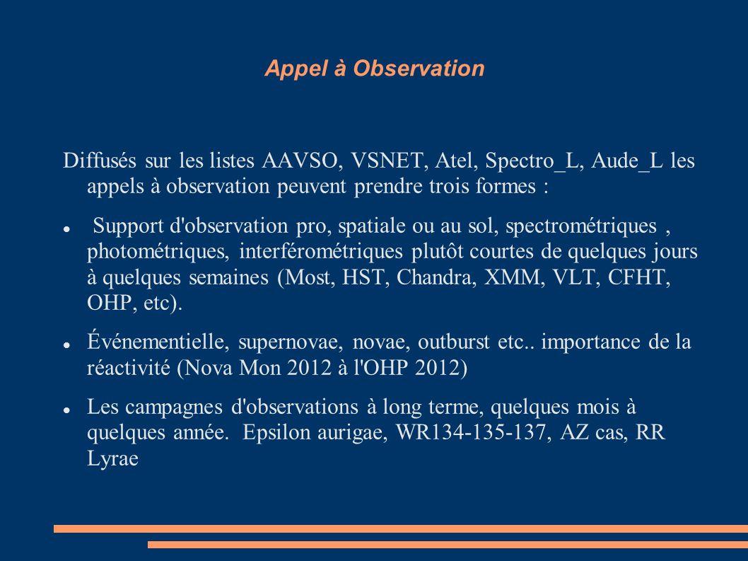 Appel à Observation Diffusés sur les listes AAVSO, VSNET, Atel, Spectro_L, Aude_L les appels à observation peuvent prendre trois formes : Support d'ob