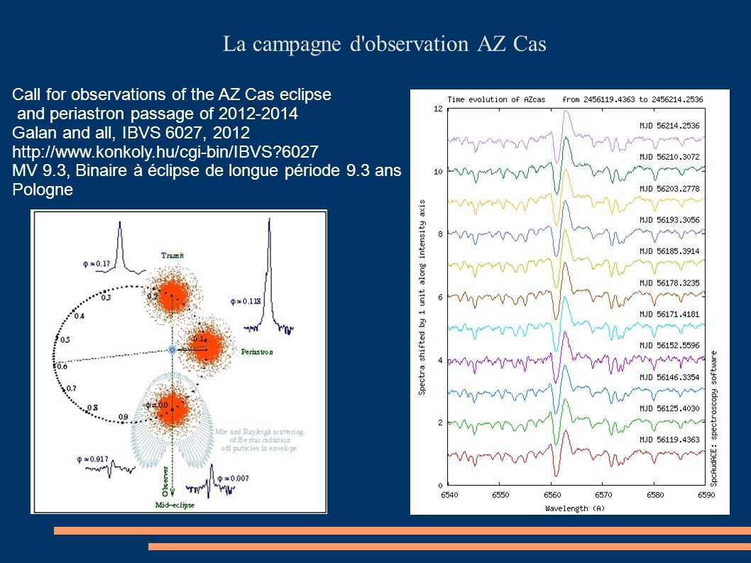 La campagne d observation AZ Cas Call for observations of the AZ Cas eclipse and periastron passage of 2012-2014 Galan and all, IBVS 6027, 2012 http://www.konkoly.hu/cgi-bin/IBVS?6027 MV 9.3, Binaire à éclipse de longue période 9.3 ans Pologne